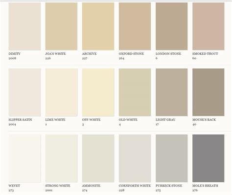 ral color chart white best 25 ral color chart ideas on ral colours paint ayucar
