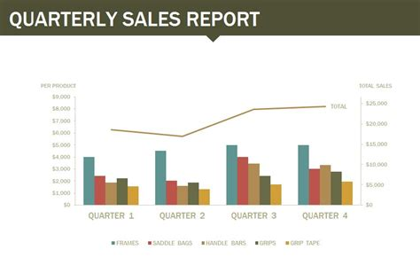 Quarterly Sales Report Quarterly Sales Report Template Quarterly Report Template