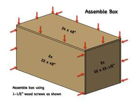 How To Build A Toy Box From Wood by Free And Easy Hope Chest Plans Rogue Engineer