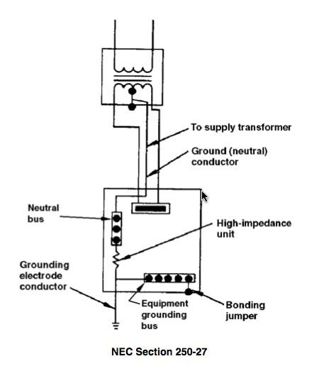 transformer grounding impedance transformer grounding impedance 28 images electrical power system grounding and ground