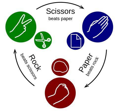 How To Make A Paper Rock - rock paper scissors