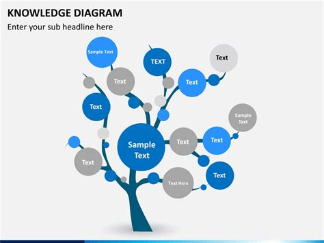 product tree template knowledge tree powerpoint sketchbubble