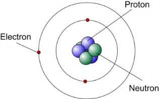 Tantalum Protons Neutrons Electrons Chemestry 11 Lessons April 2011