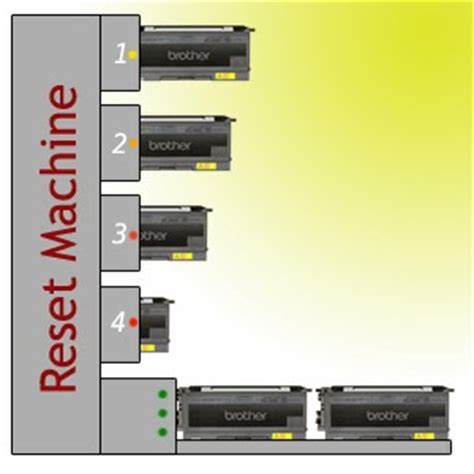 resetting brother toner cartridge the toner expert four ways to do brother mfc 9970cdw