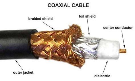 Wire Connector Atau Lasdop Atau Pelindung Kabel P4 hardware jaringan dan peripheral kabel coaxial