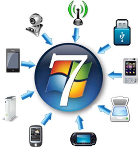 sitemap paratuandroid todo sobre dispositivos 191 c 243 mo se comporta windows 7 al conectar dispositivos externos