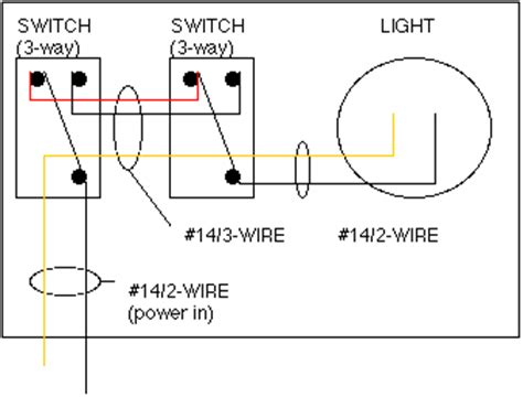 wiring 3 way switches for dummies wiring 4 way switches