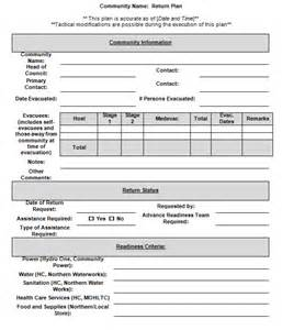 the behavioral health emergency plan template for health