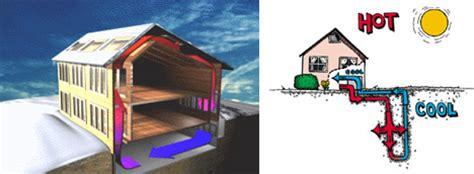 biomass thermal power 25 cutting edge designs webecoist