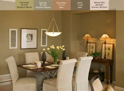popular house paint colors painting trends