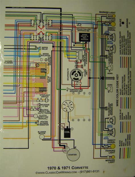 bb cpe wiring diagram page  corvetteforum chevrolet corvette