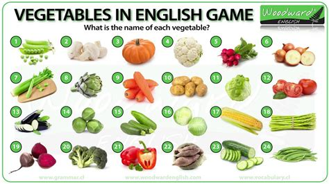 different type of leafy vegetable with name vegetables vocabulary quiz