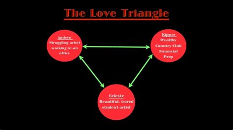 How Much Is An Apartment by Love Triangle Presentation Example Minarets High Mr Powers