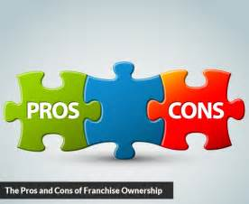 The Pros And Cons Of Gary Prenevost The Pros And Cons Of Franchise Ownership