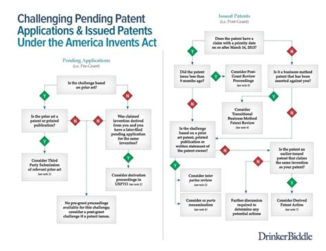 challenging a patent 17 best images about patent wars where intellectual