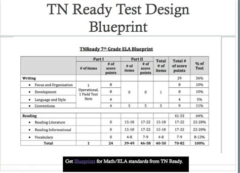 tn blueprints do tornadoes really twist task cards tennessee 7th