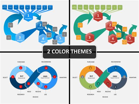 cycle support plan template customer lifecycle powerpoint template sketchbubble