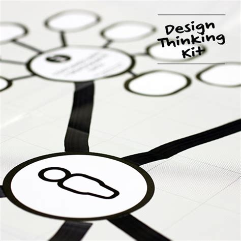 design thinking kit design thinking kit effective teamwork tools manual