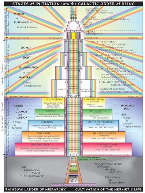 subtle contemplations  images spirit science