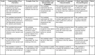 english grammar worksheets for grade 4 icse grade ukg