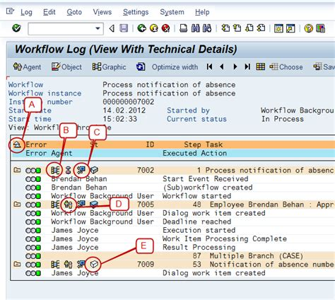 Modification Work Meaning by Read The Workflow Technical Log Wiki Scn Wiki
