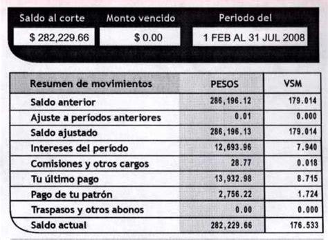 cuanto quedo el aumento a partir del 2016 en cuanto quedo el salario minimo en venezuela a partir