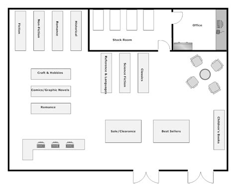 bookstore design floor plan bookstore layout
