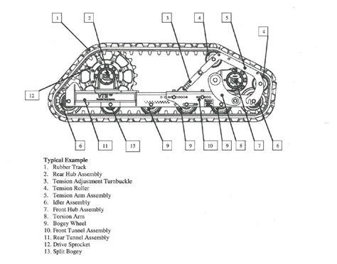 dingo diagram toro dingo parts diagram toro parts elsavadorla