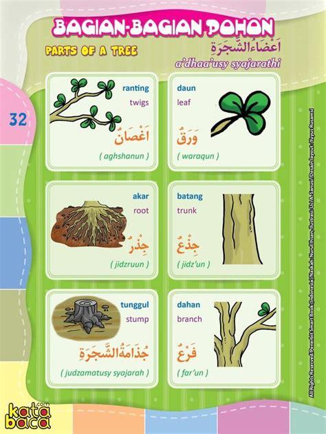 Kamus Pintar Al Quran 8 best free kamus indonesia arab arab indonesia