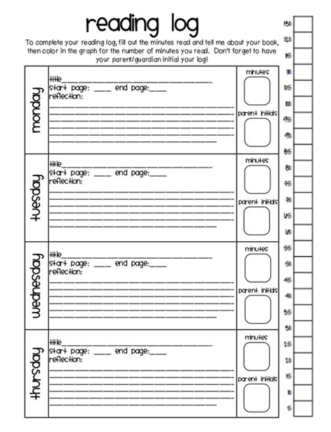 4th grade reading log template ainslie34 homework