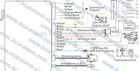 commando car wiring diagrams for remote starter