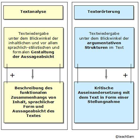 Offizieller Brief Merkmale Textanalyse Merkmale Der Schreibform