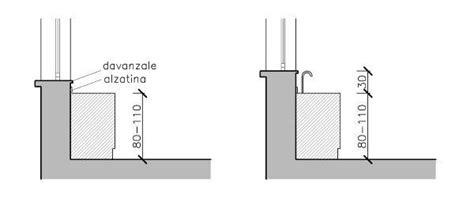 altezza lavello cucina lavello sottofinestra spunti progettuali