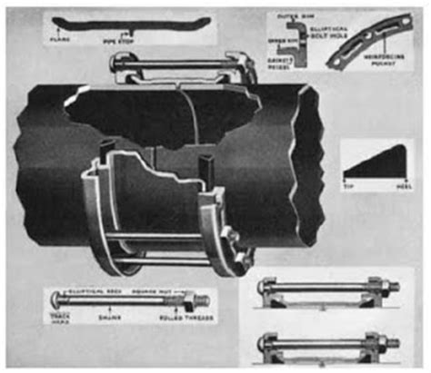 Dresser Sleeve by And Socket Joints Universal Pipe Joints Compression
