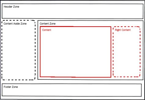 page layout web based c how to achieve this simple flexible page layout using