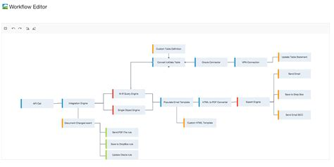 workflow builder workflow builder 28 images workflow builder appian