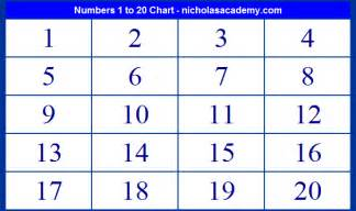 This is a great chart to help kids practice counting it s in picture
