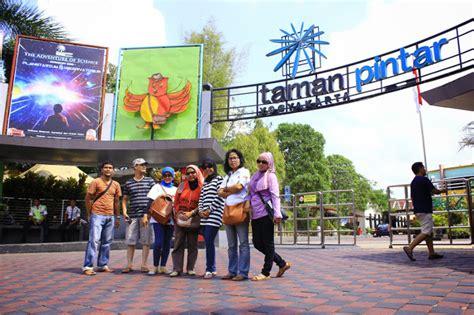 Buku Anak Yuk Mengenali Yogyakarta 8 tempat wisata di sekitar malioboro yang bisa dijangkau