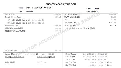 payroll payslip template use payroll softawre for itemised payslip from 1 april