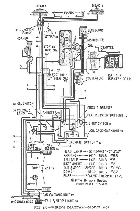 jeep wiring harness diagram willys jeep wiring diagrams jeep surrey