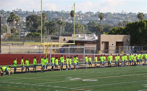 Kicking It In San Diego by 2016 Kicking World Showcase Re Cap