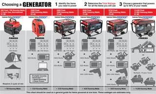 predator engine wiring diagram 22 hpv wiring diagram website