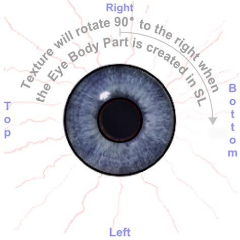 ophthalmology template vwanweb sl eye template