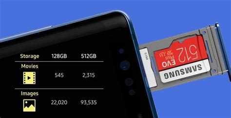1 Samsung Galaxy Note 9 Phone Samsung Galaxy Note 9 1tb Of Smartphone Storage Now A Reality At A Price Zdnet