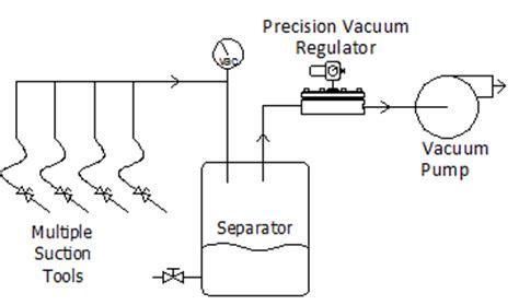 Transistor N20 dental vacuum regulator pressure equilibar