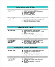 business plan templates free sle professional business plan 6 documents in pdf