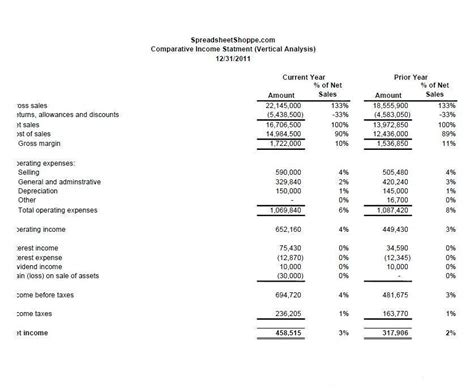 income statement analysis template income statement template free excel