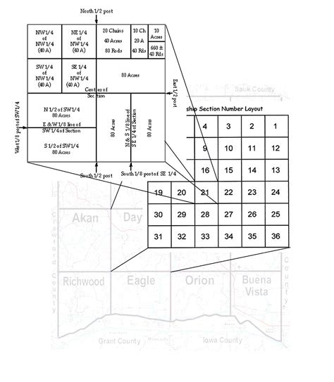 acres in a section of land township section guide