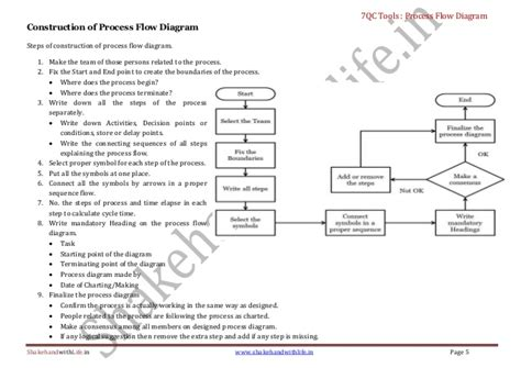 qc story template 7 qc toolstraining pdf