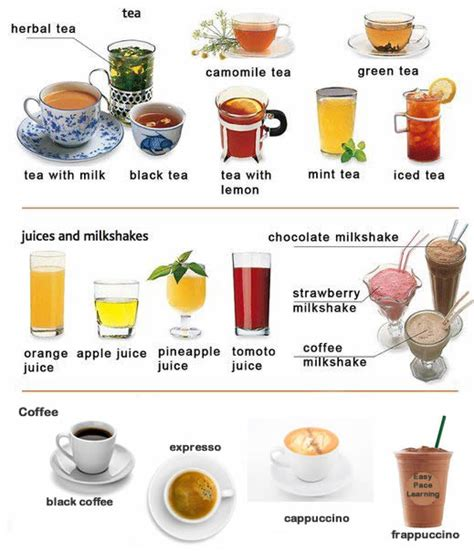 hot beverages 3 letters different drinks learning english